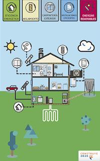 La eficiencia energética comienza en tu móvil