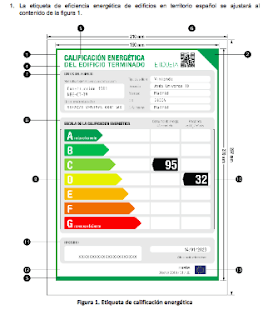 , ¿Cuántos edificios conseguirían una certificación energética A?