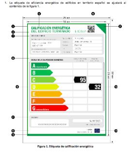 Cinco años del Certificado de Eficiencia Energética para edificios