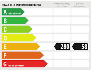 , De la G a la E. Cómo mejoré la calificación energética de mi vivienda