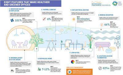 , ¿Cómo es el aire que respiramos en nuestros hogares?