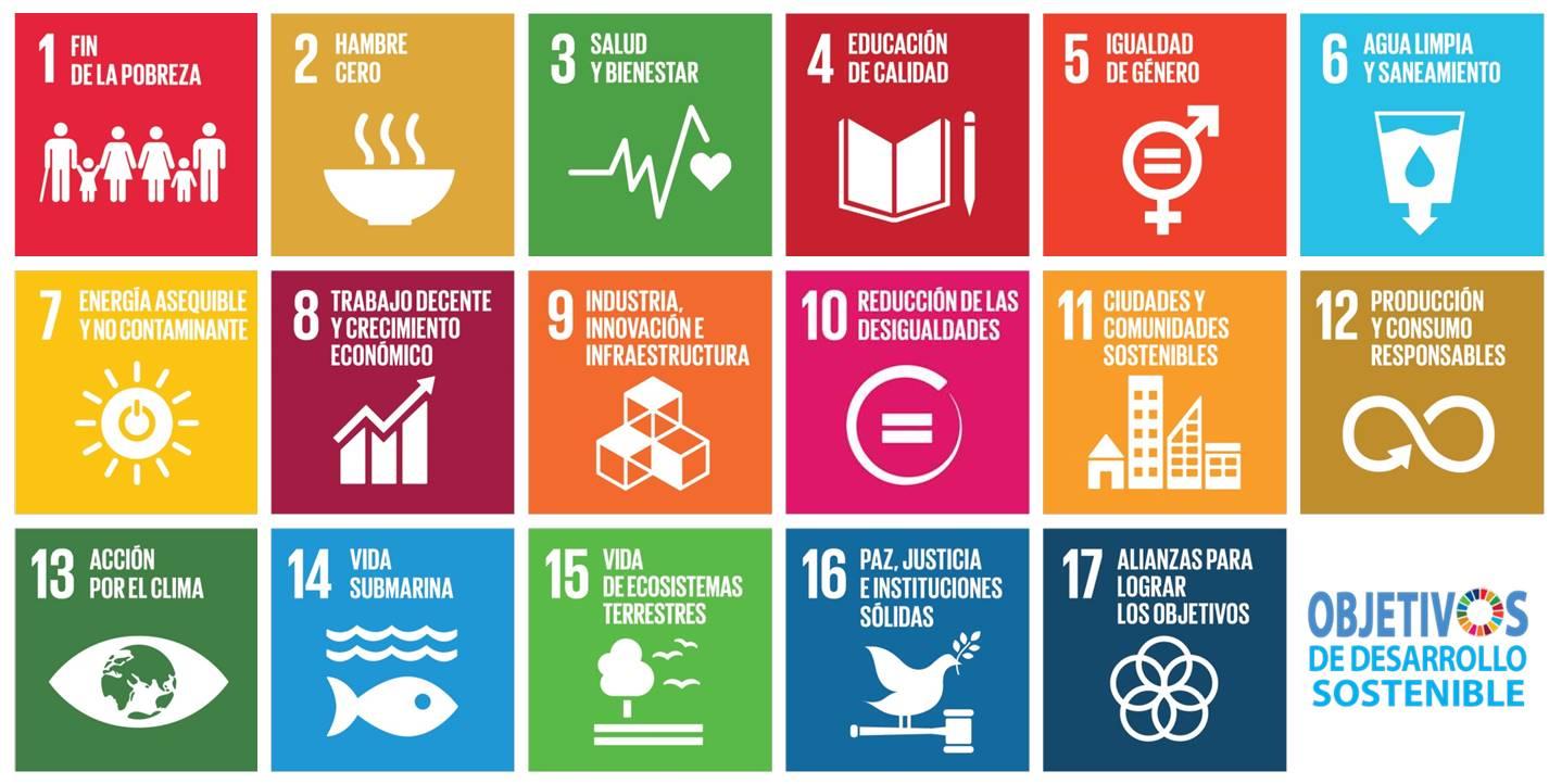 ¿Pueden hacer algo los edificios para conseguir los objetivos de desarrollo sostenible?