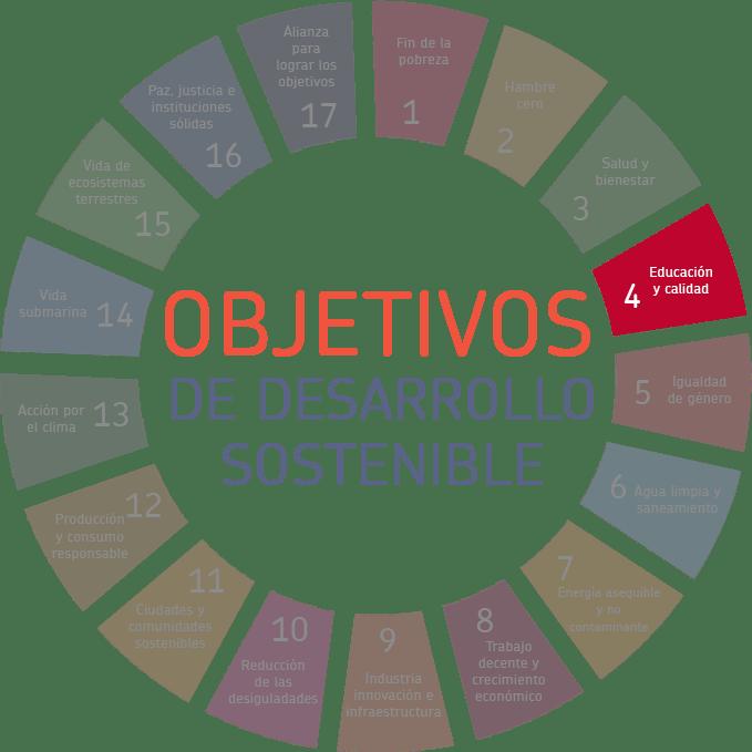 Objetivos de desarrollo sostenible - Educacion y calidad