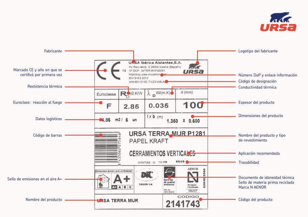 Imagen https://www.ursa.es/faq/etiquetado-de-los-productos-de-construccion/