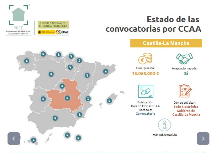 Ayudas Castilla y La Mancha