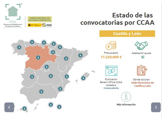 Ayudas Castilla y León