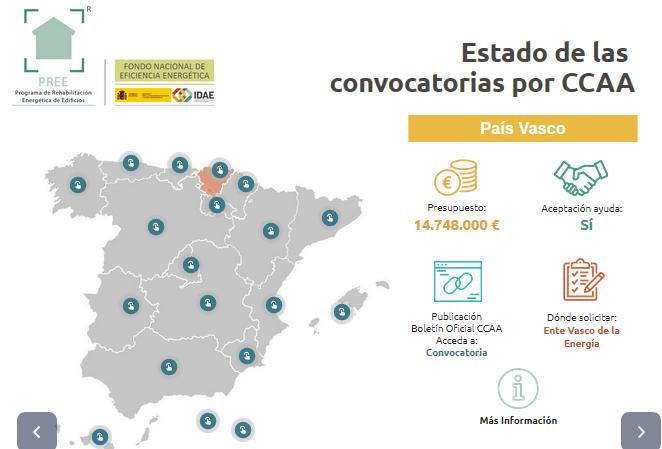 Ayudas a la Rehabilitación País Vasco