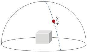 Conductos figura 2