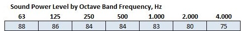 Conductos figura 4