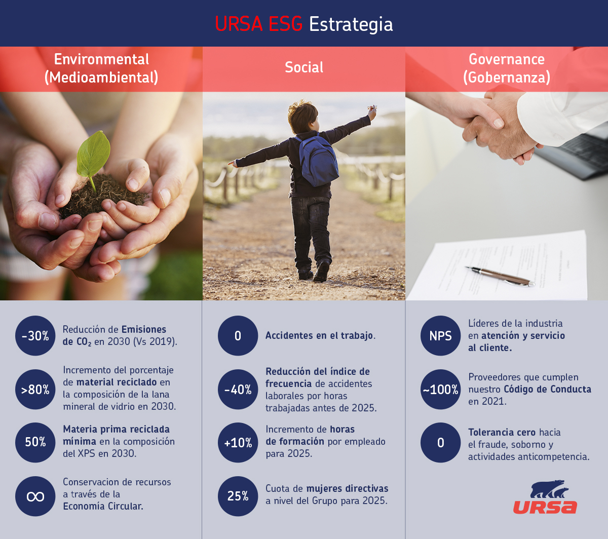 Proyecto ESG