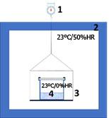 permeabilidad al vapor